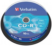 CD+/-R