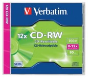 CD+/-RW